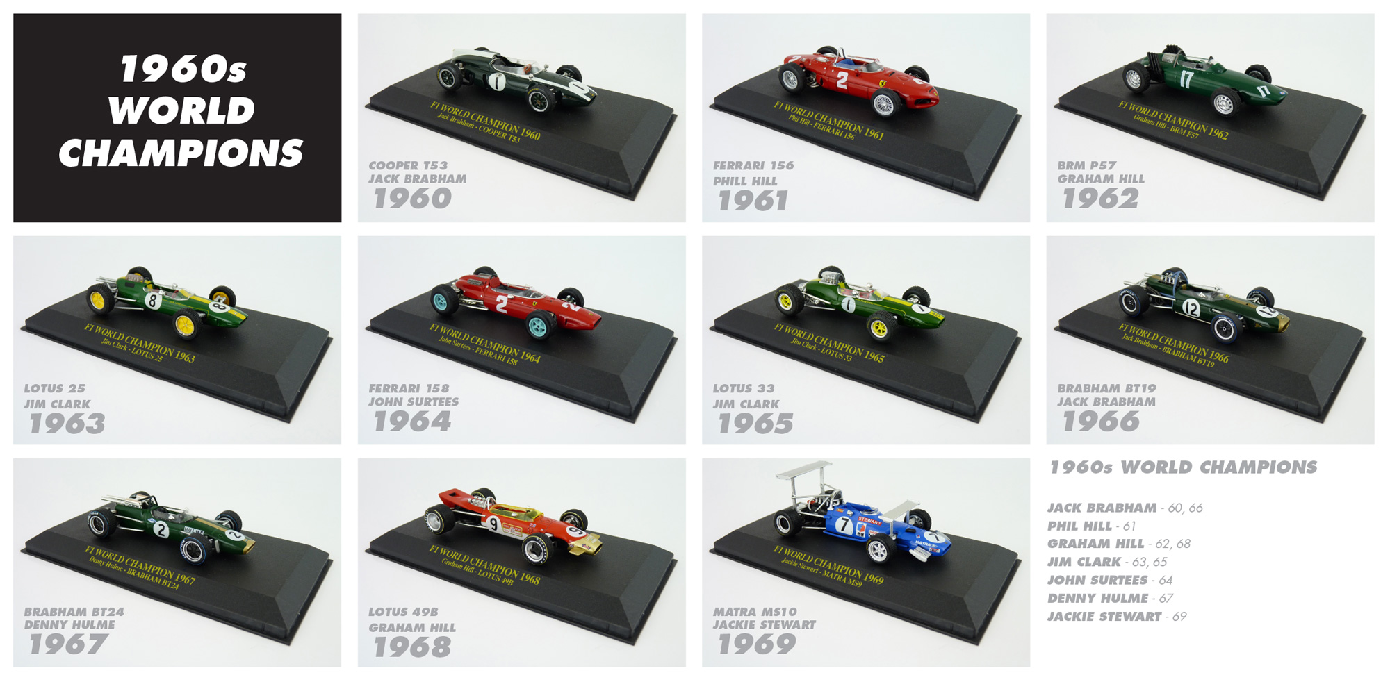 1960s F1 World Champions Diecast Collection