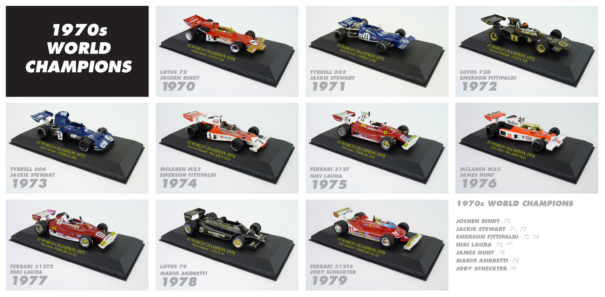 1970s F1 World Champions Diecast Collection