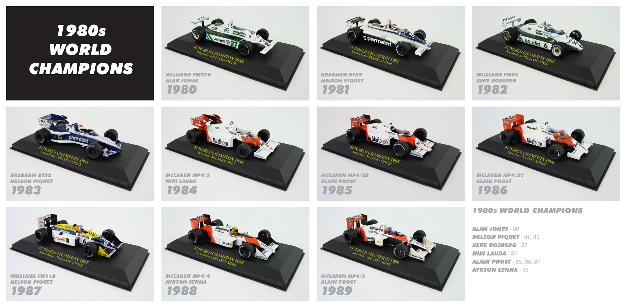 1980s F1 World Champions Diecast Collection